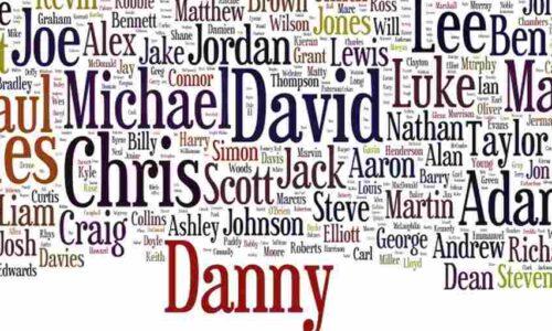 Những tên tiếng Anh hay cho nam hay và ý nghĩa